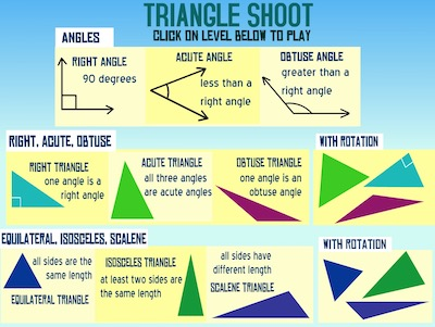 Triangles Shooting
